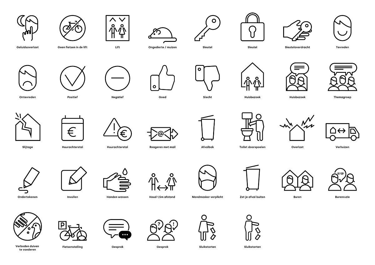 DIW iconen